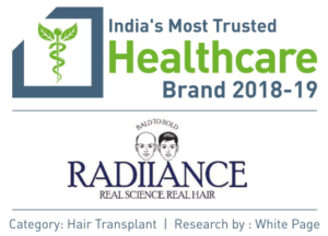 India's Most Trusted Healthcare Brand